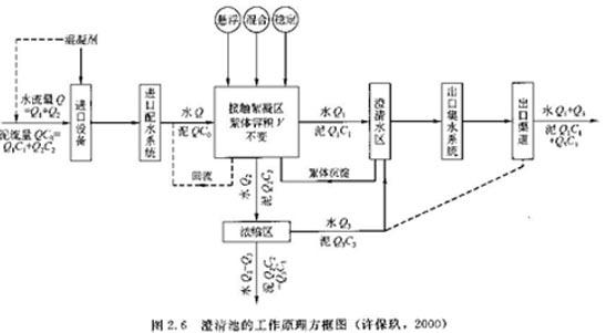 电路 电路图 电子 原理图 547_301
