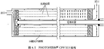电路 电路图 电子 原理图 436_209
